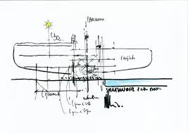 the importance of the sketch in renzo piano u0027s work archdaily