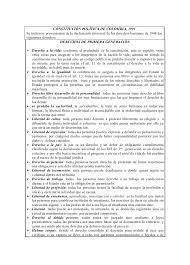las tres generaciones los derechos humanos en la constitucion 1 u2026
