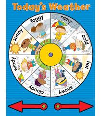 weather wheel chart preschool ideas pinterest weather
