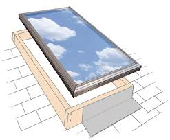 How To Repair Velux Blinds Velux Curb Mounted Skylights Replacement Skylights Flat Roof