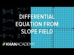 worked example equation from slope field differential equations