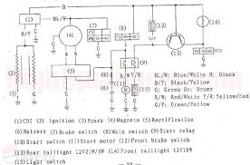 wiring diagram for 150cc scooter dolgular