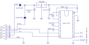 rs232 to ttl serial cable pinout diagram pinouts ru