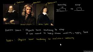 newton u0027s second law of motion video khan academy