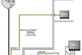 vip 622 dvr wiring diagram vip wiring diagrams