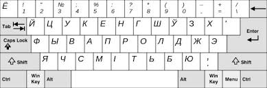do russians use a cyrillic keyboard updated quora