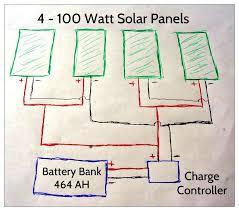 solar wiring diagram in addition to watt solar hookup diagram grid