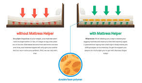 amazon com under mattress support fix your sagging mattress