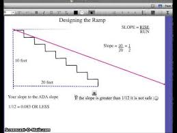 designing the ramp and calculations youtube