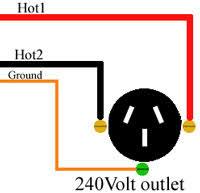 a 3 prong 220v outlet wiring diagram 4 wire dryer hookup diagram