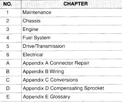 harley davidson sportster repair manual 2010 motohive