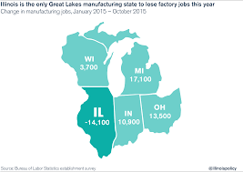 Map Of Wisconsin And Illinois by Strong Illinois Jobs Report In October But Manufacturing Losses