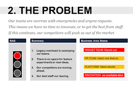 problem statement template powerpoint 12 project charter project
