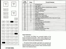 taurus alternator wiring diagram taurus wiring diagrams