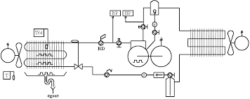 schema electrique chambre page du frigoriste dégivrage électrique