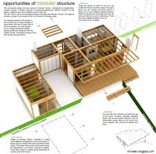 zero energy home plans energy efficient modern house plans green home floor eco friendly