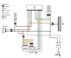 drz400s wiring diagram diagram wiring diagrams for diy car repairs