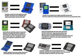 Ds Memes - nintendo ds vs game boy comparision nintendo know your meme