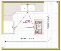 Triangle Design Kitchens Kitchen Design Triangle Best 25 Work Triangle Ideas On Pinterest
