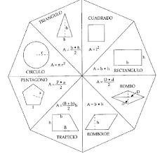figuras geometricas todas áreas de todas las figuras geométricas mate locura