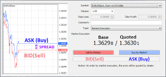 bid and ask what is the bid and ask spread thinkmarkets