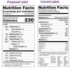 what u0027s missing from the proposed fda nutrition facts label mom u0027s
