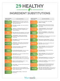 Cooking Infographic by 25 Food U0026 Cooking Infographics That U0027ll Make Your Life Easier
