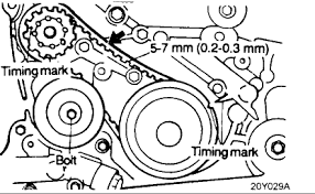 2001 hyundai accent timing marks i need timing belt marks on 2004 huandai sonata 2 4l 4 cyl engine