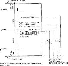 Shower Door Handle Height Image Result For Standard Door Knob Height Doors Door Hardware