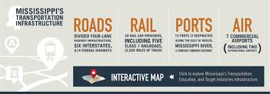 tombigbee waterway map mississippi s infrastructure mda
