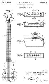 electric guitar design wikipedia