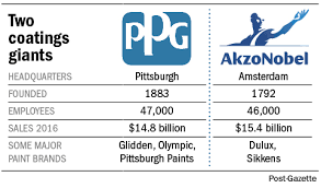 ppg ceo mcgarry taking his case public in bid for akzonobel