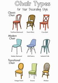 Different Types Of Home Decor Styles Types Of Chairs Design