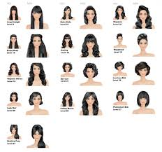 covet game hair styles covet fashion surprise makeovers random pinterest covet