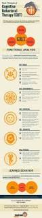 best 10 psychology resources ideas on pinterest child