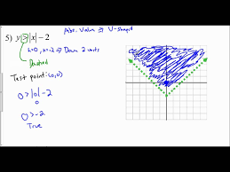 lesson 2 8 graphing linear u0026 absolute value inequalities