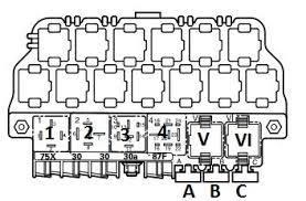 volkswagen passat b5 fl 2000 u2013 2005 u2013 fuse box diagram auto genius