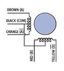 stepper motor wiring need help