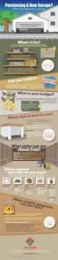 Just Garages 23 Best Pent Garages Images On Pinterest Garages Concrete