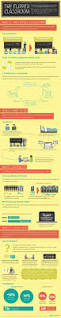 flipped classroom infographic knewton
