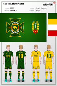 Saskatchewan Flag Canadian Premier League Page 2 Concepts Chris Creamer U0027s