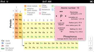 Br Element Periodic Table K12 Periodic Table Of Elements Reviews Edshelf