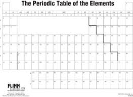 periodic table packet 1 answer key mr coats wiki haynes academy for advanced studies