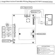 tivdio generic wiegand tcp ip network entry access control board