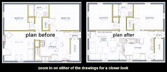 kitchen remodeling plans plan your kitchen with roomsketcher
