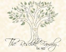 family tree clipart u2013 gclipart com