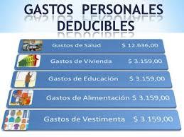 gastos deducibles de venta de vivienda 2015 en el irpf gastos personales deducjbles