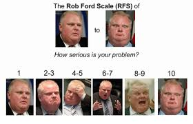 Rob Ford Meme - the rob ford scale rfs of to how serious is your problem 2 3 4 5 6