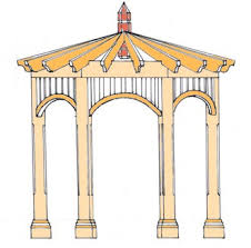 Building Your Own Pergola by How To Build A Pergola All Day Fencing Usa