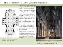 Gothic Architecture Floor Plan Ch 18 Gothic